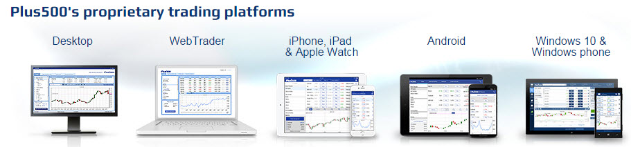 Top Brokers and Trading Platforms to trade online